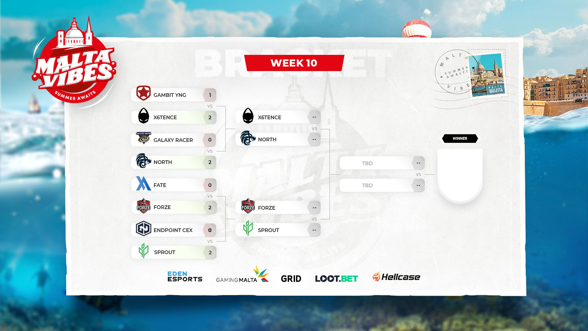 MALTA VIBES WEEK 10: Quarterfinals – Recap